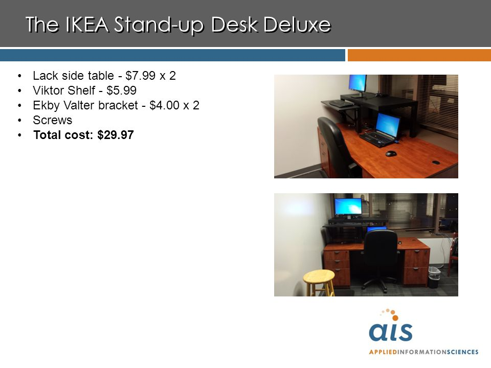The IKEA Stand-up Desk Deluxe Lack side table - $7.99 x 2 Viktor Shelf - $5.99 Ekby Valter bracket - $4.00 x 2 Screws Total cost: $29.97