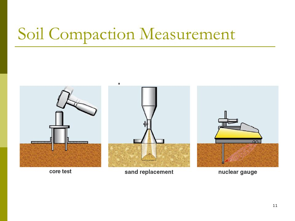 Soil Compaction Measurement 11
