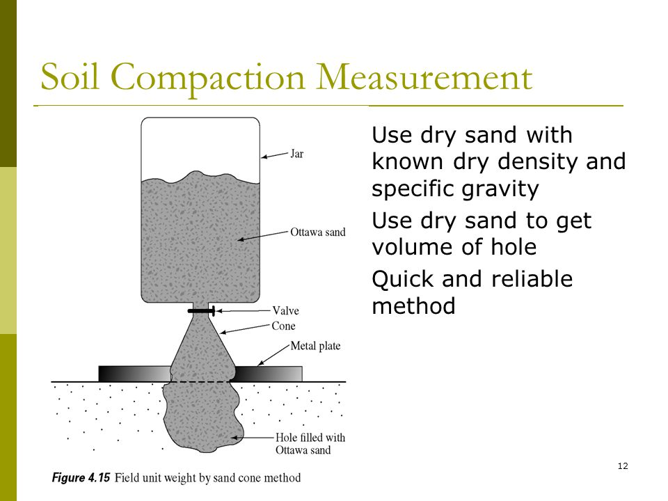 Soil Compaction Measurement  Use dry sand with known dry density and specific gravity  Use dry sand to get volume of hole  Quick and reliable method 12