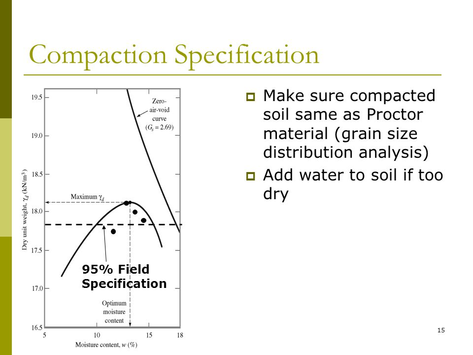 Compaction Specification  Make sure compacted soil same as Proctor material (grain size distribution analysis)  Add water to soil if too dry 95% Field Specification 15