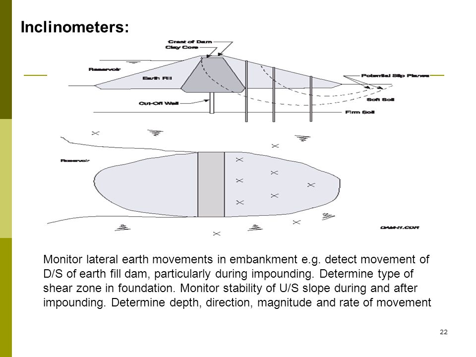 Monitor lateral earth movements in embankment e.g.