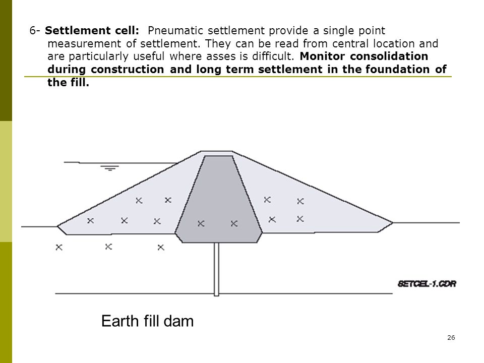 6- Settlement cell: Pneumatic settlement provide a single point measurement of settlement.