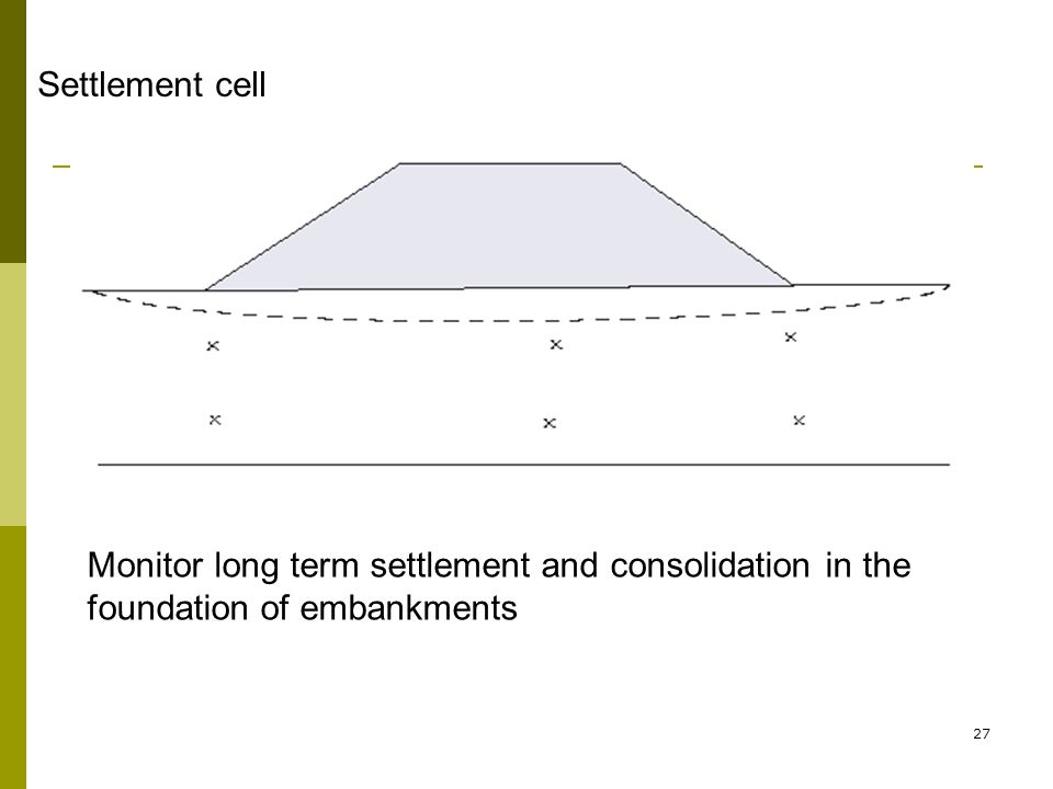 Monitor long term settlement and consolidation in the foundation of embankments Settlement cell 27