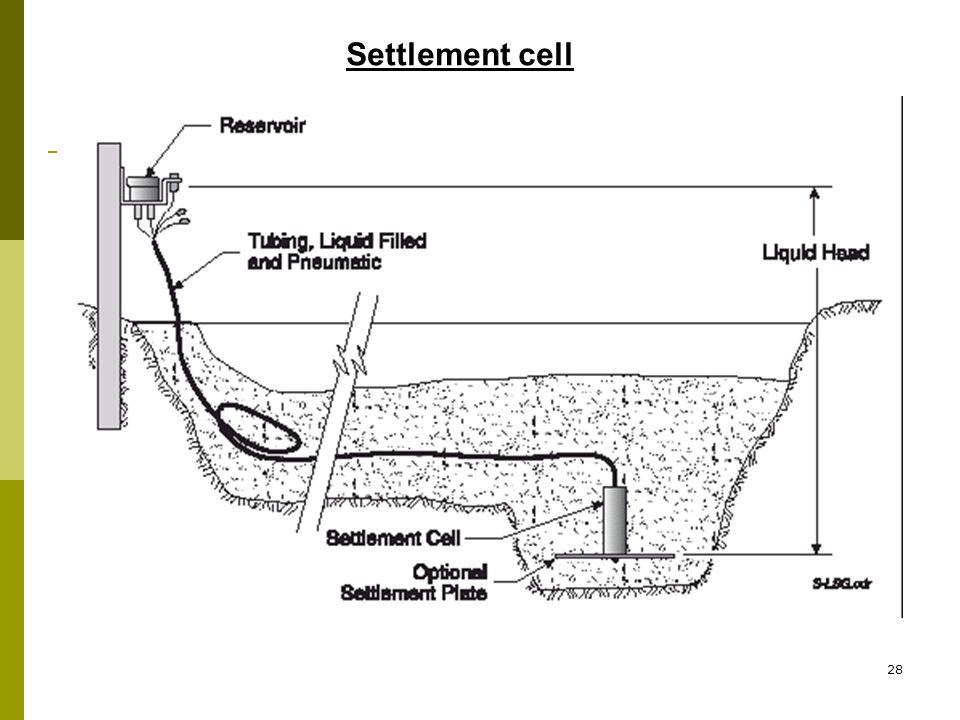 Settlement cell 28