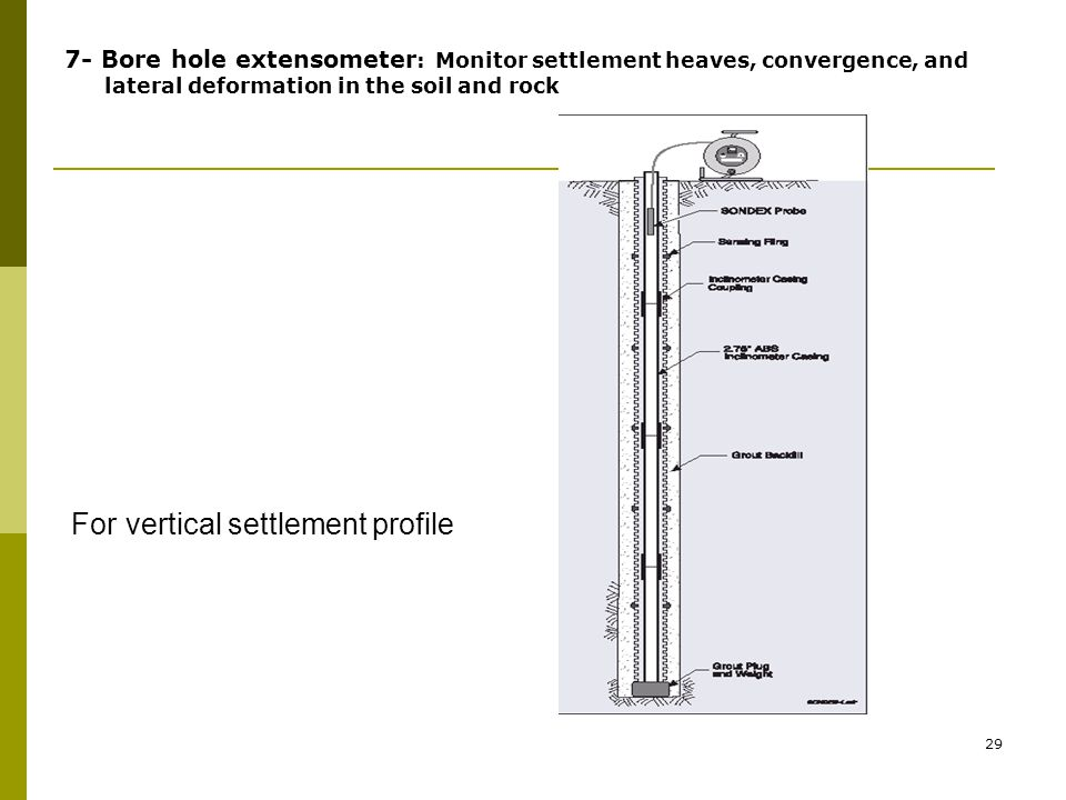 7- Bore hole extensometer : Monitor settlement heaves, convergence, and lateral deformation in the soil and rock For vertical settlement profile 29