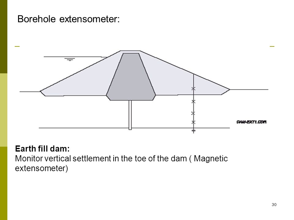 Earth fill dam: Monitor vertical settlement in the toe of the dam ( Magnetic extensometer) Borehole extensometer: 30