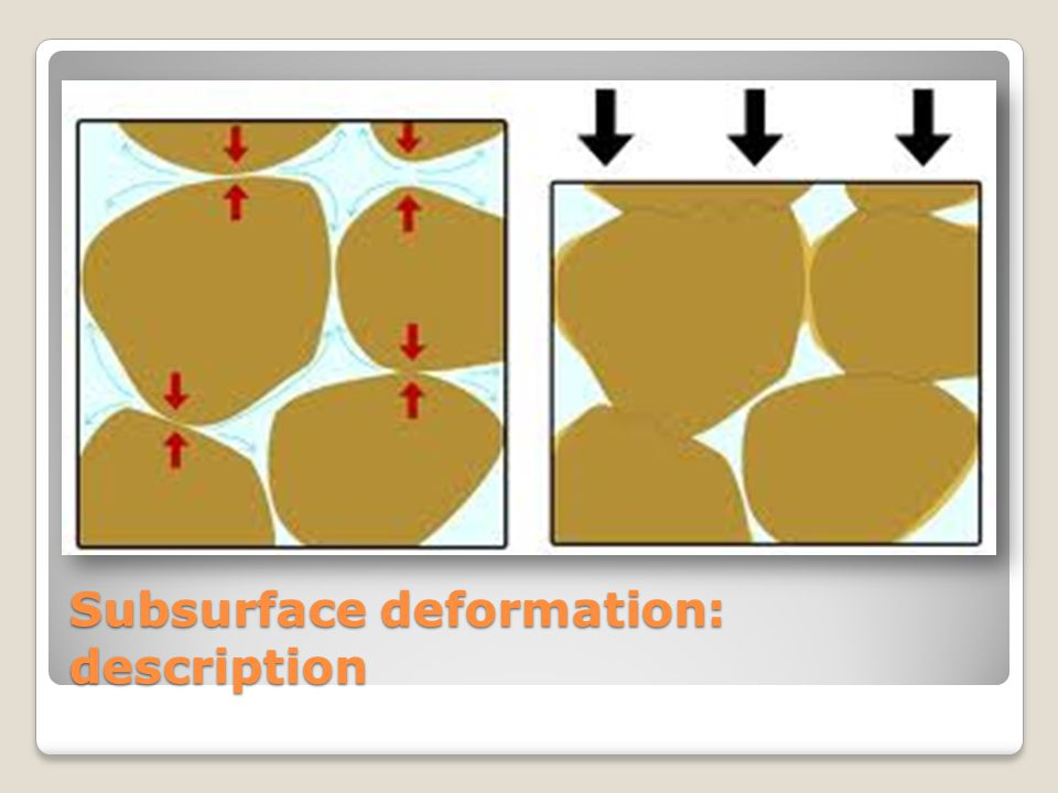 Subsurface deformation: description Elastic Properties: ductile/brittle Forces: compression/tension Geomechanical changes: heating/cooling Increased tectonic stress field