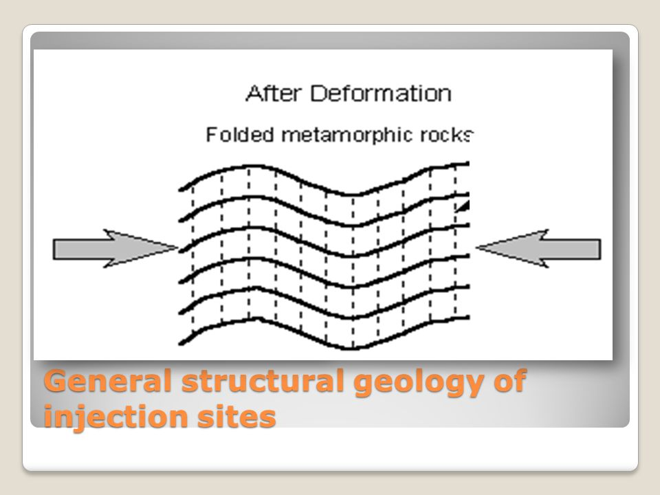 General structural geology of injection sites Folds Description ◦result of compressional stress acting on rocks that behave in a ductile manner Site locations ◦Weyburn injection site, Marcellus Shale ◦(Daniels, 2006)