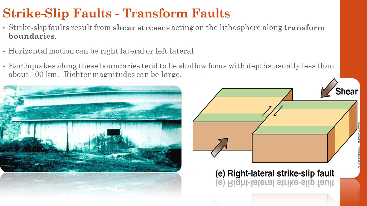 Reverse, Normal, or Strike-Slip Fault? Normal Fault Tension Hanging Wall Sinks Down
