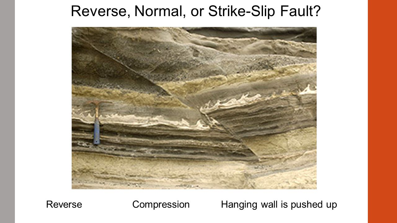 Reverse, Normal, or Strike-Slip Fault? Strike-Slip ShearingNo Vertical Movement