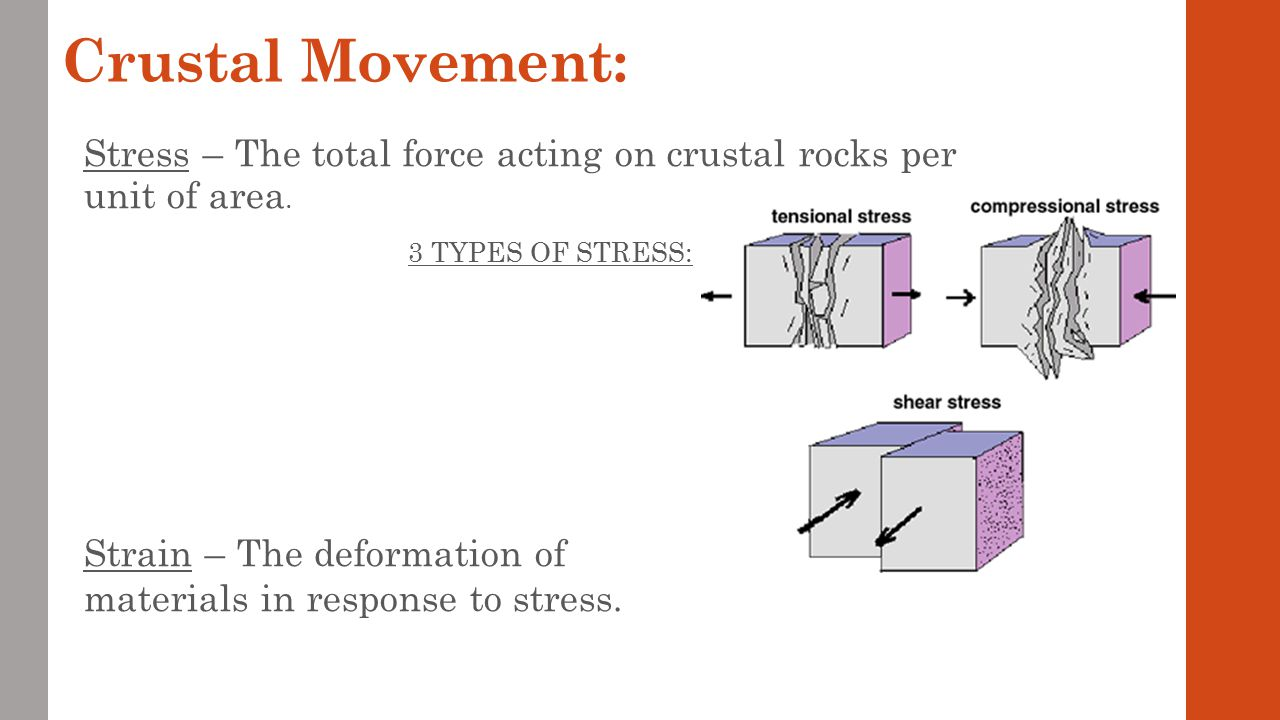 Types of Tectonic Stress Tensional Stress- pulls outward (extensional stress) Compressional Stress- pushes inward Shearing- pulls in two opposite directions