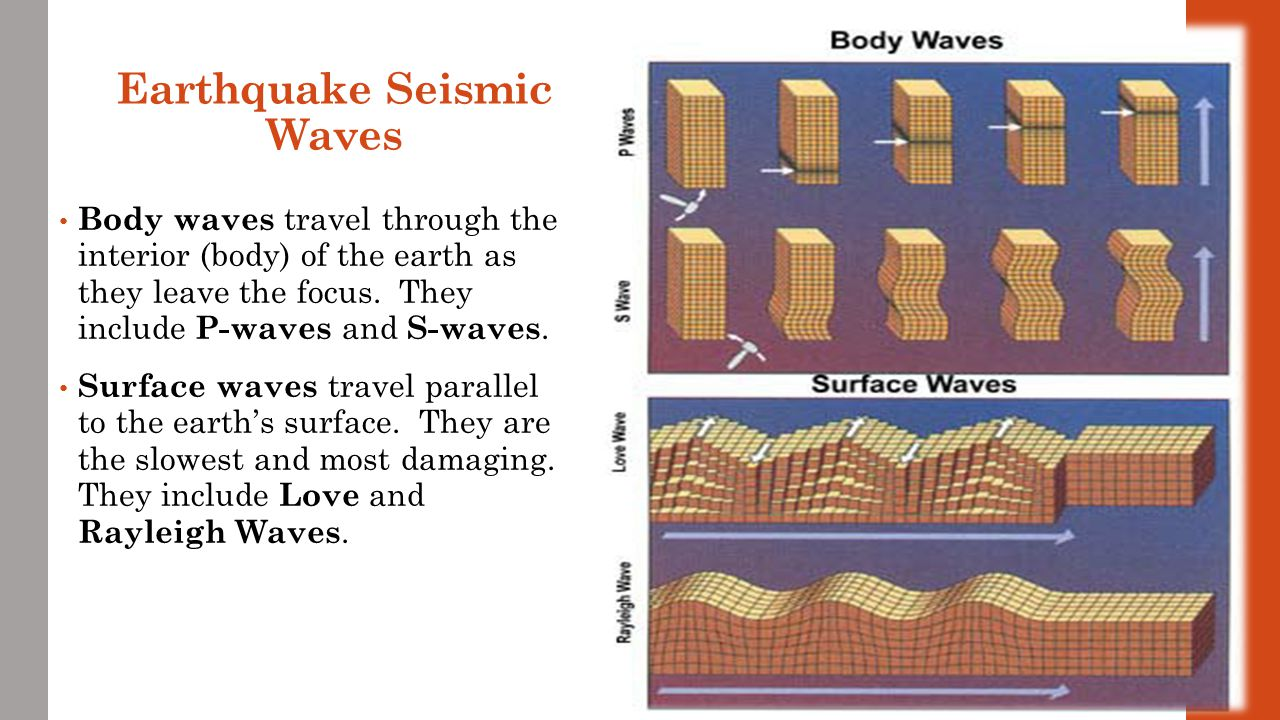 Interior seismic waves – These waves travel through the inner layers of Earth.