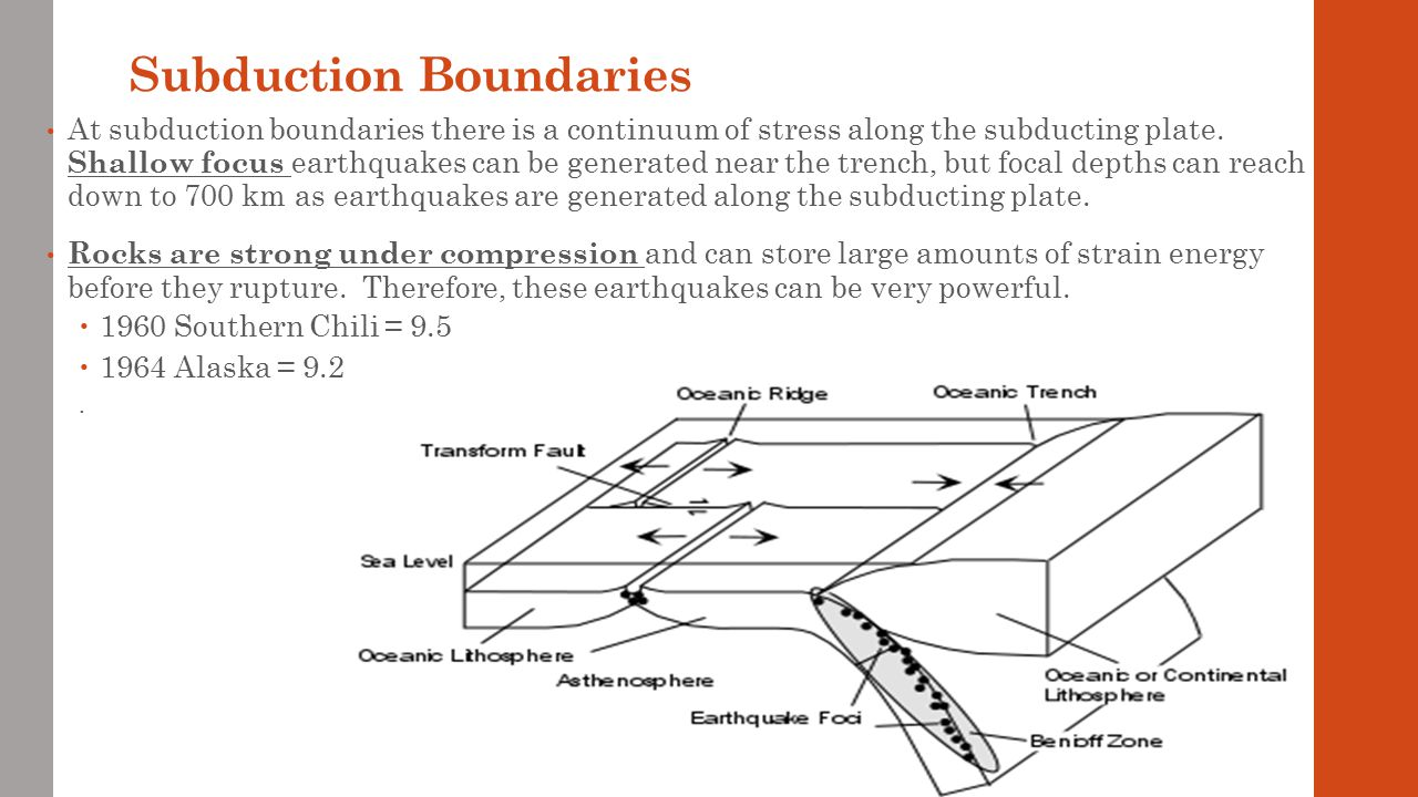 Reverse Fault Example – Subduction Zones Chile 1960 On May 22, 1960 the largest earthquake on record struck the coast of Chile with a Mw of 9.5.