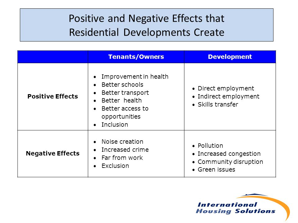 Positive and Negative Effects that Residential Developments Create Tenants/OwnersDevelopment Positive Effects Improvement in health Better schools Better transport Better health Better access to opportunities Inclusion Direct employment Indirect employment Skills transfer Negative Effects Noise creation Increased crime Far from work Exclusion Pollution Increased congestion Community disruption Green issues