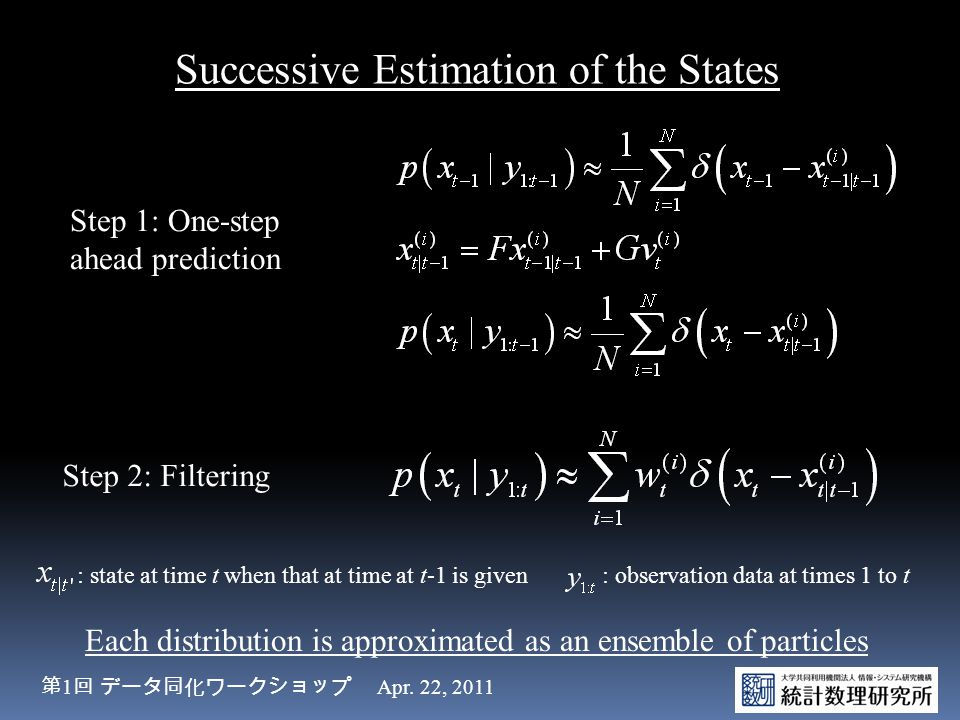 Step 1: One-step ahead prediction Each distribution is approximated as an ensemble of particles Step 2: Filtering Successive Estimation of the States