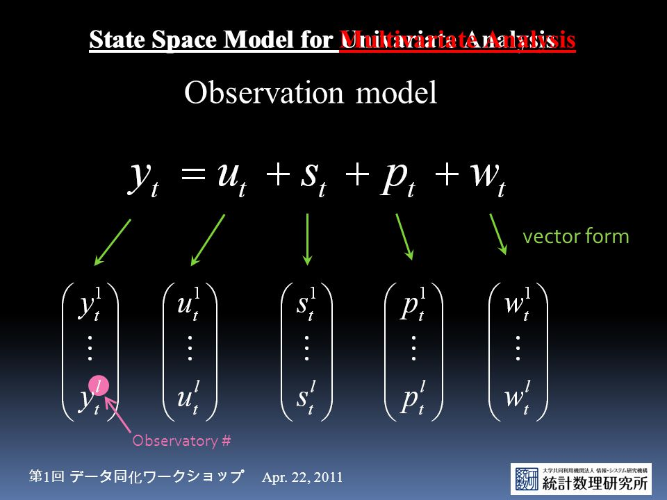 Observation model State Space Model for Univariate AnalysisState Space Model for Multivariate Analysis vector form Observatory # 第 1 回 データ同化ワークショップ Ap