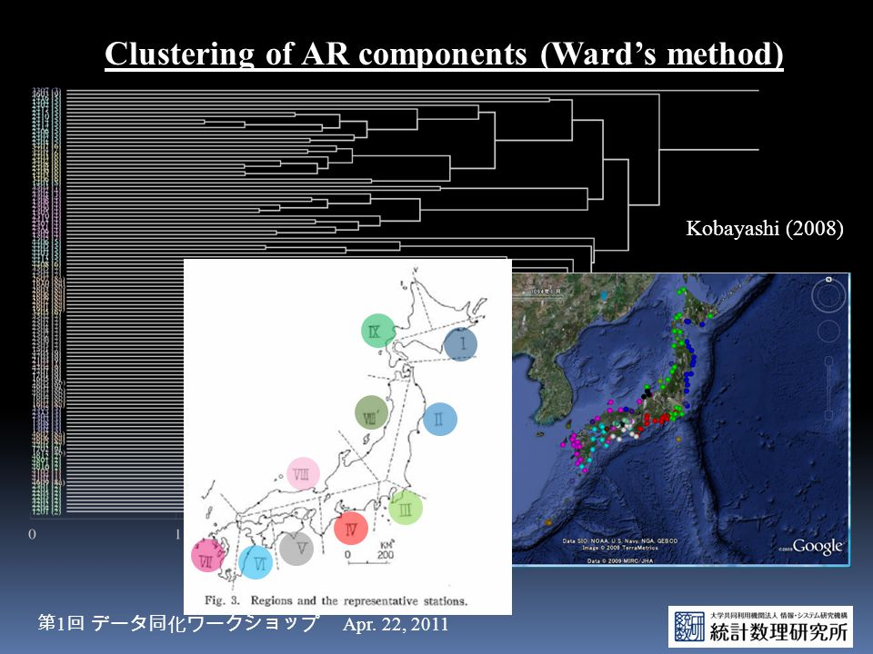 Clustering of AR components (Ward's method) 第 1 回 データ同化ワークショップ Apr. 22, 2011 Kobayashi (2008)