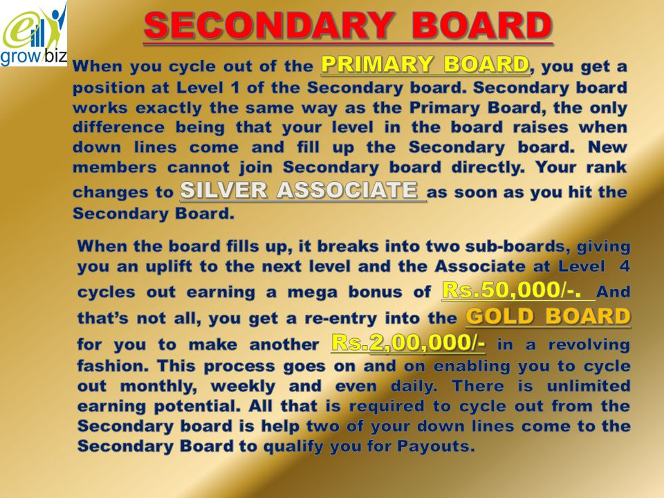 VINOD JIMMY NITIN VINOD JIMMY NITIN Vinod enters the First Secondary board earning Rs.50,000/- When Level 1 is filled 2 NEW boards are formed with a NEW row of 8 Level 1 positions under each NEW board New Board #1 – 8 Level 1 positionsNew Board #2 – 8 Level 1 positions Level 1 Level 2 Level 3 Level 4 Level 3 Level 2 Level 1 Step1 : System looks for Members with 2 sales and places them in order from top to bottom, left to right JIMMY ASHU YOU JIMMY ASHU YOU NITIN RAMBO NIDHI NITIN RAMBO NIDHI RIMPY AKSHAY RICKY RIMPY AKSHAY RICKY YOU RIKU KAKU YOU RIKU KAKU Step2 : System looks for Members with 1 sale and places them in order from top to bottom, left to right NANCY ABDUL NANCY ABDUL RAJA RITU RAJA RITU SATISH SHIV SATISH SHIV RISHU SHIV RISHU Step3: System looks for Members with NO sales and places them in order from top to bottom, left to right RIKU NIDHI KAKU RICKY RITU RISHU VINOD JIMMY NITIN VINOD JIMMY NITIN
