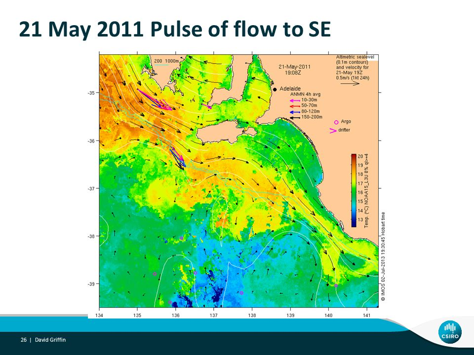 21 May 2011 Pulse of flow to SE David Griffin 26 |