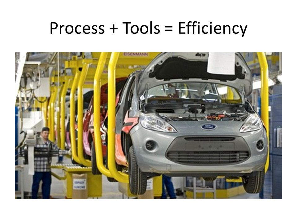 Process + Tools = Efficiency