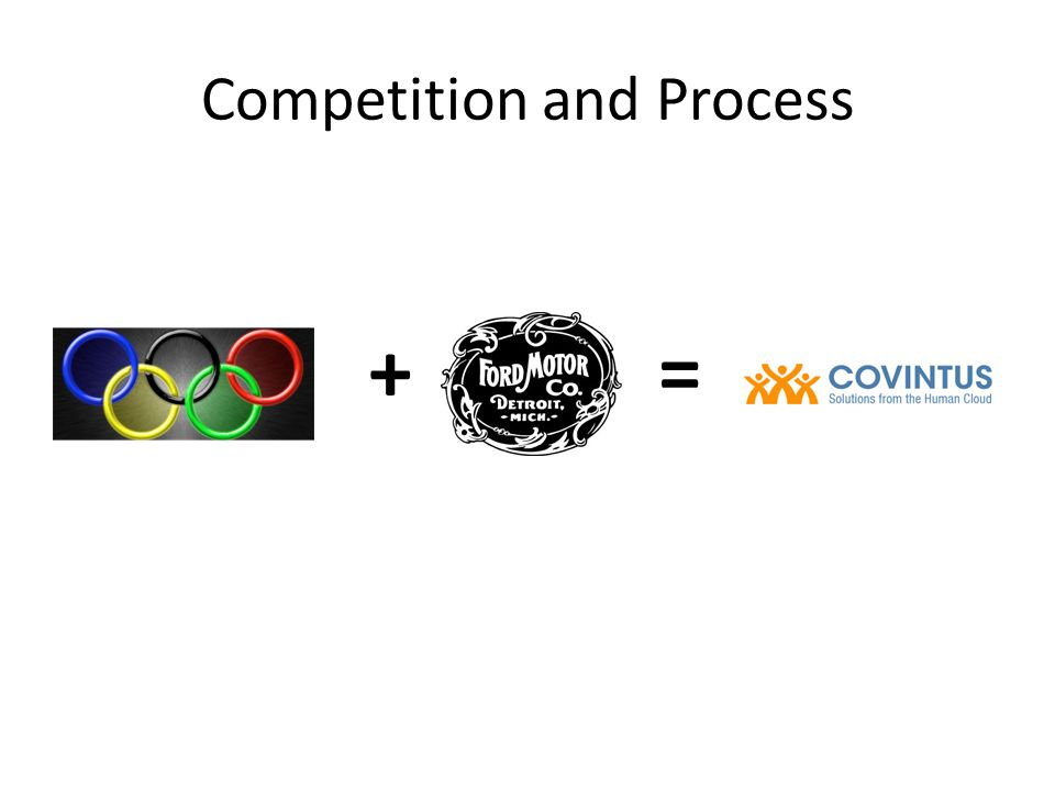 Competition and Process +=