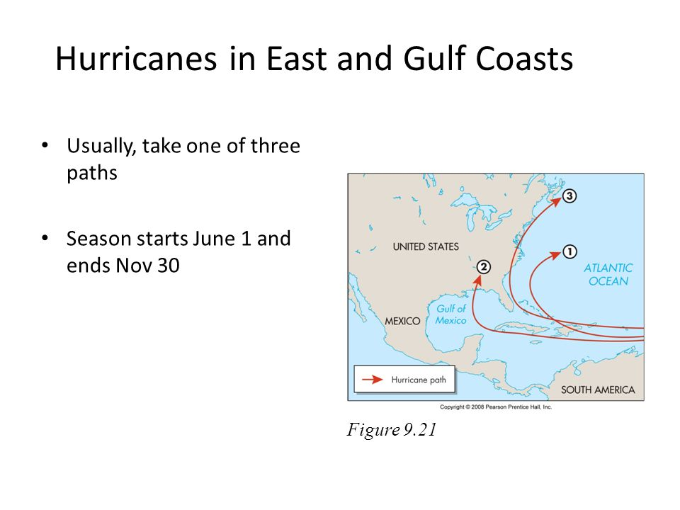 Hurricanes in East and Gulf Coasts Figure 9.21 Usually, take one of three paths Season starts June 1 and ends Nov 30