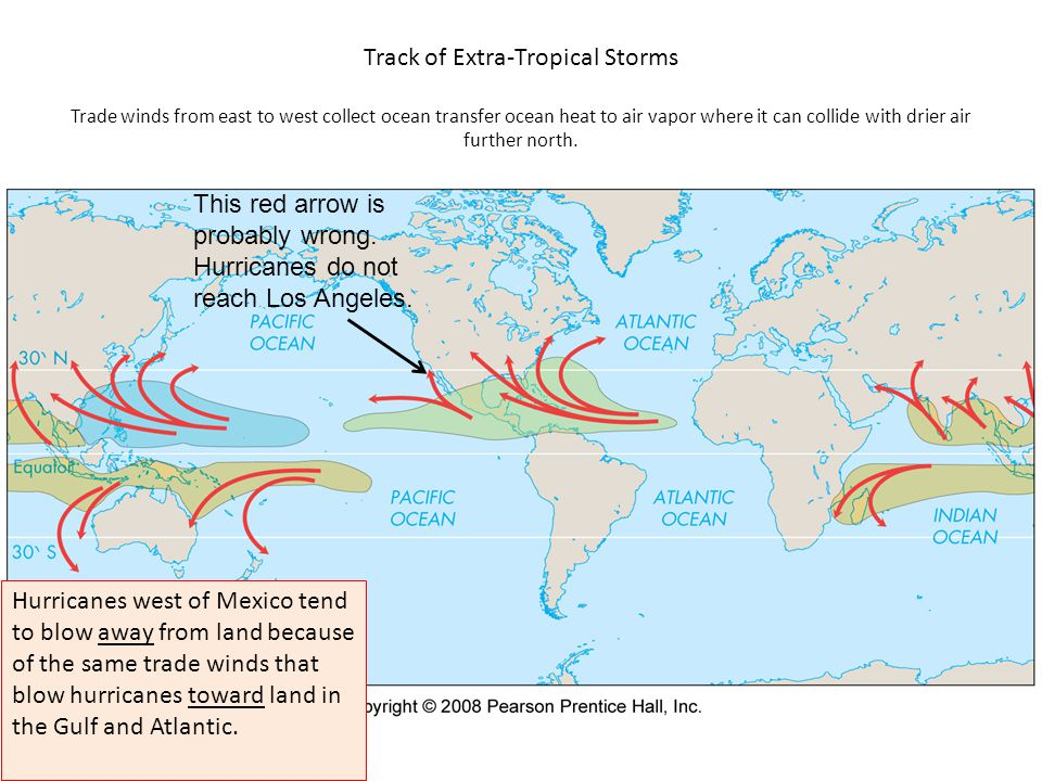 Track of Extra-Tropical Storms Trade winds from east to west collect ocean transfer ocean heat to air vapor where it can collide with drier air further north.