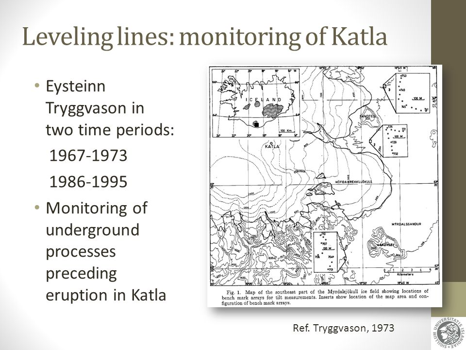 Leveling lines: monitoring of Katla Eysteinn Tryggvason in two time periods: 1967-1973 1986-1995 Monitoring of underground processes preceding eruption in Katla Ref.