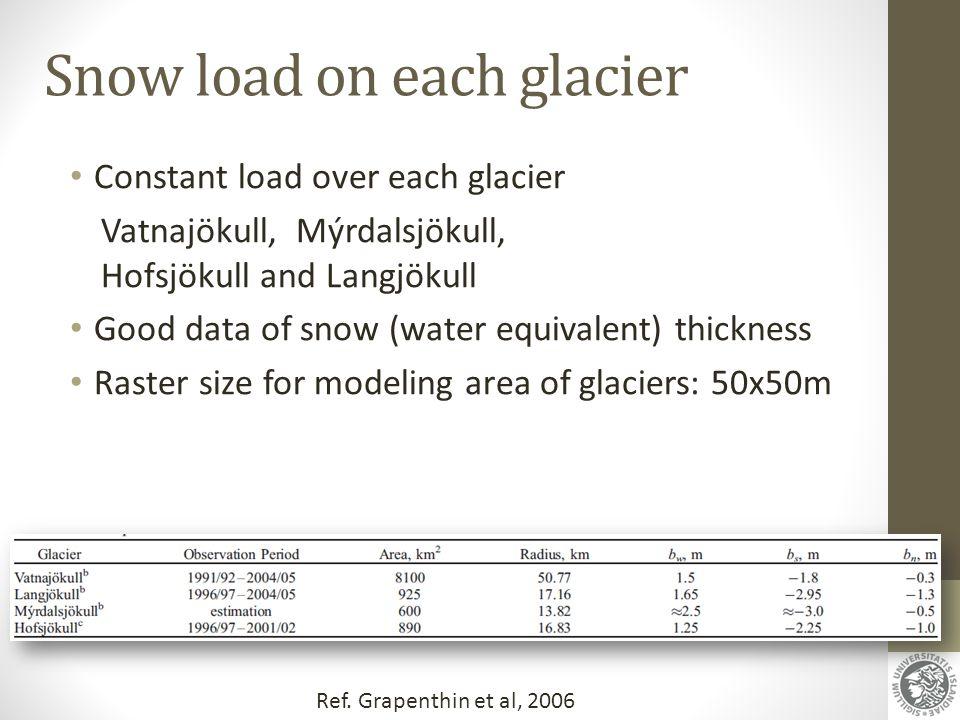 Snow load on each glacier Constant load over each glacier Vatnajökull, Mýrdalsjökull, Hofsjökull and Langjökull Good data of snow (water equivalent) thickness Raster size for modeling area of glaciers: 50x50m Ref.