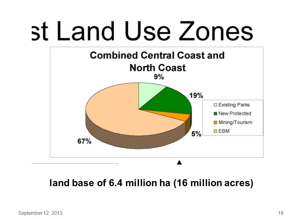 September 12, 2013 18 land base of 6.4 million ha (16 million acres)
