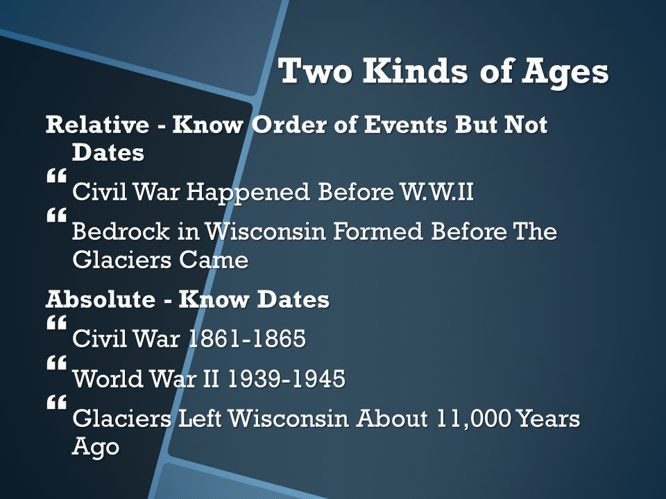 Two Kinds of Ages Relative - Know Order of Events But Not Dates  Civil War Happened Before W.W.II  Bedrock in Wisconsin Formed Before The Glaciers Came Absolute - Know Dates  Civil War 1861-1865  World War II 1939-1945  Glaciers Left Wisconsin About 11,000 Years Ago