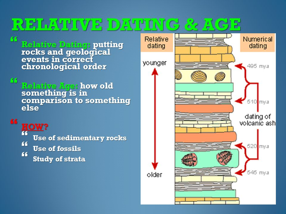 """Relative Dating - placing the geologic occurrence in the proper sequence Which came first and WHY----- To establish a """"relative"""" time scale, rules wer"""