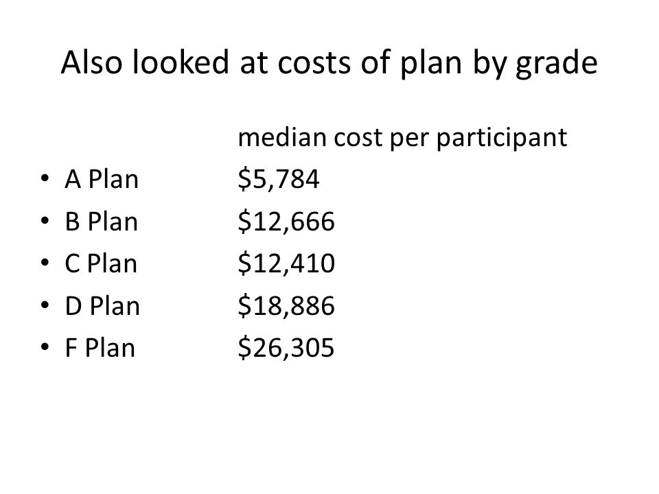 Also looked at costs of plan by grade median cost per participant A Plan$5,784 B Plan$12,666 C Plan$12,410 D Plan$18,886 F Plan$26,305