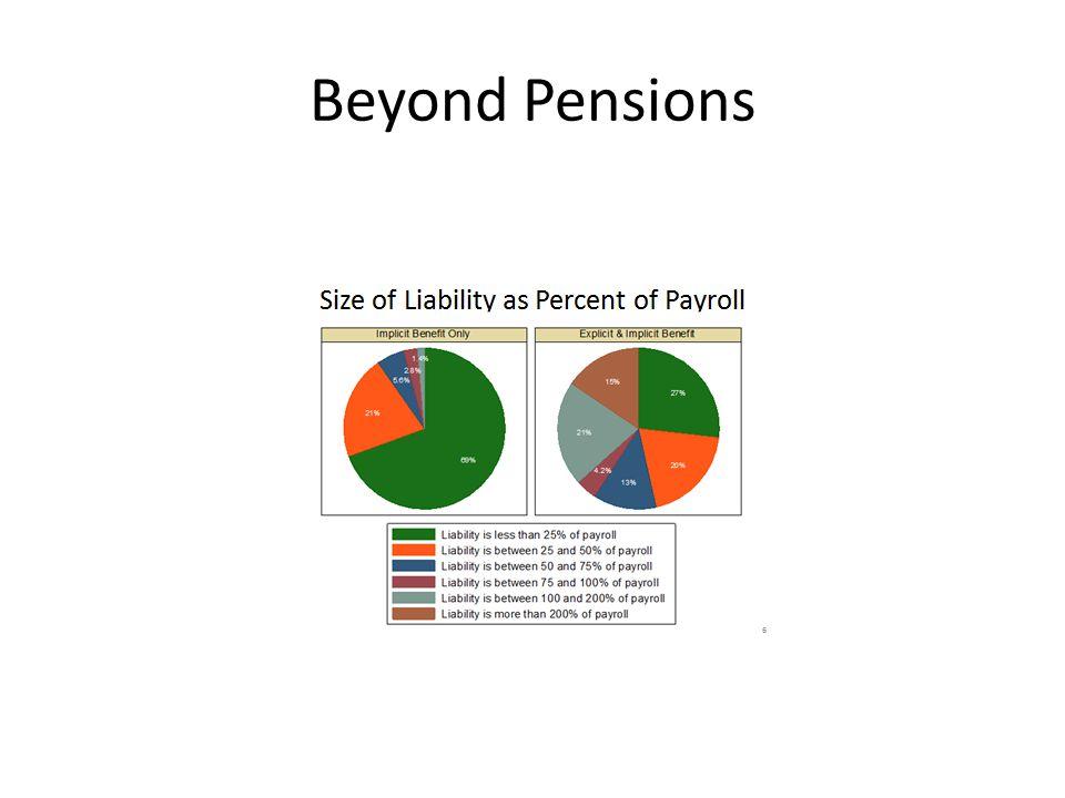 Beyond Pensions