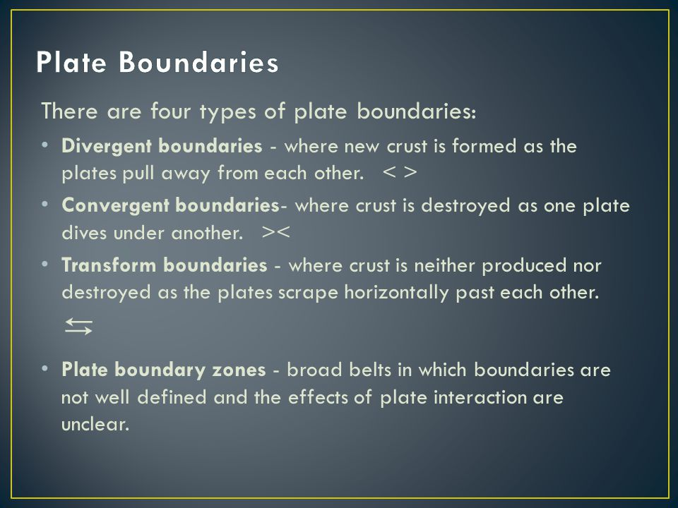There are four types of plate boundaries: Divergent boundaries - where new crust is formed as the plates pull away from each other.