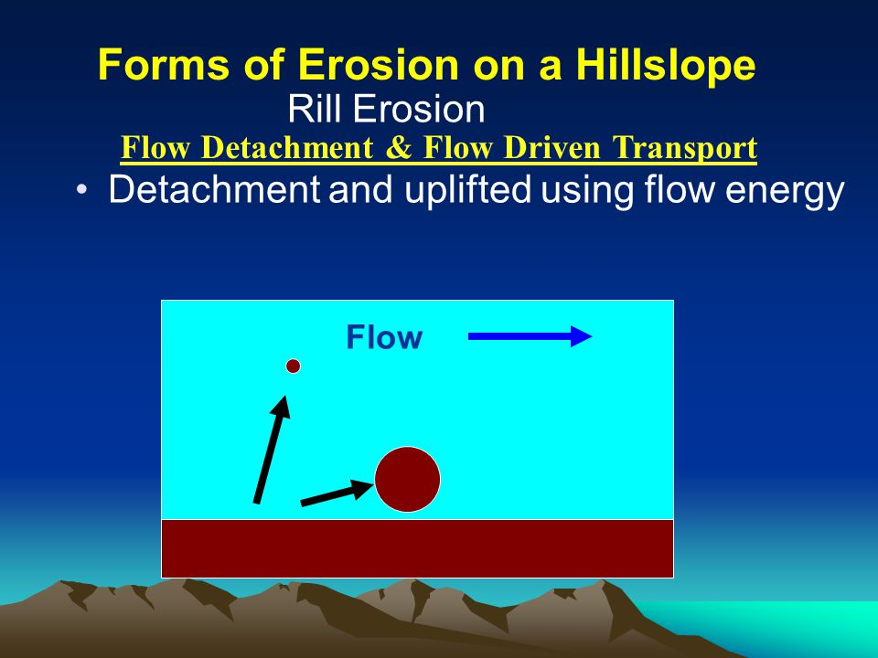 Flow Detachment & Flow Driven Transport Detachment and uplifted using flow energy Flow Rill Erosion Forms of Erosion on a Hillslope