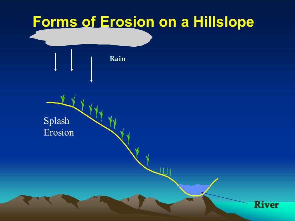 Rain Forms of Erosion on a Hillslope Splash Erosion River