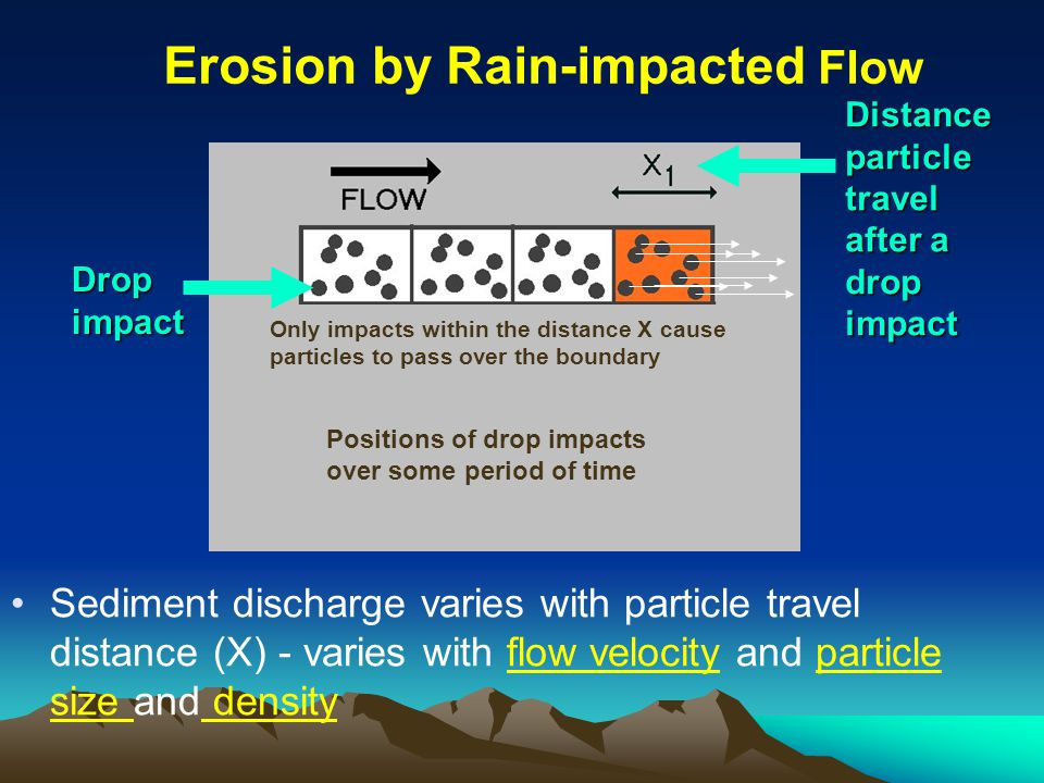 Sediment discharge varies with particle travel distance (X) - varies with flow velocity and particle size and density Drop impact Distance particle travel after a drop impact Only impacts within the distance X cause particles to pass over the boundary Positions of drop impacts over some period of time Erosion by Rain-impacted Flow