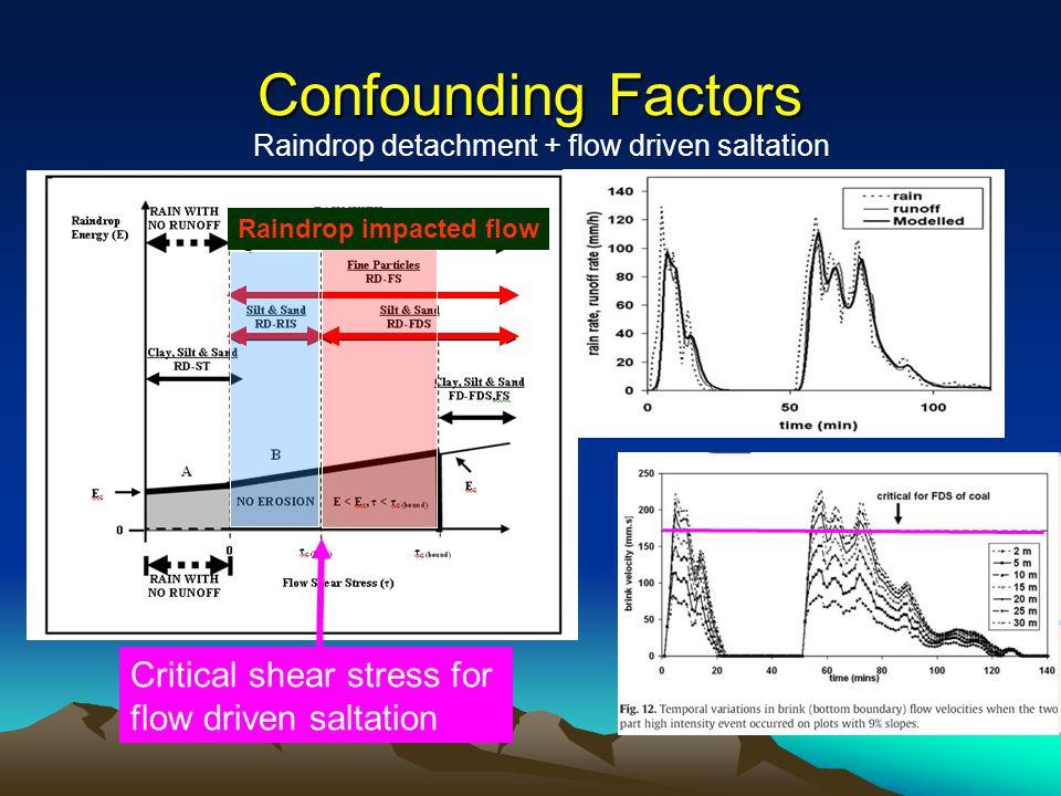 Confounding Factors Critical shear stress for flow driven saltation Raindrop impacted flow Raindrop detachment + flow driven saltation
