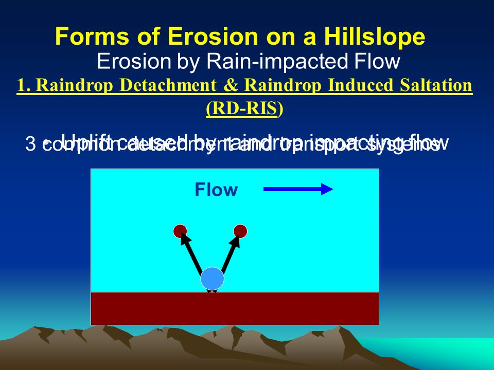 1. Raindrop Detachment & Raindrop Induced Saltation (RD-RIS) Uplift caused by raindrop impacting flow Flow Erosion by Rain-impacted Flow Forms of Eros