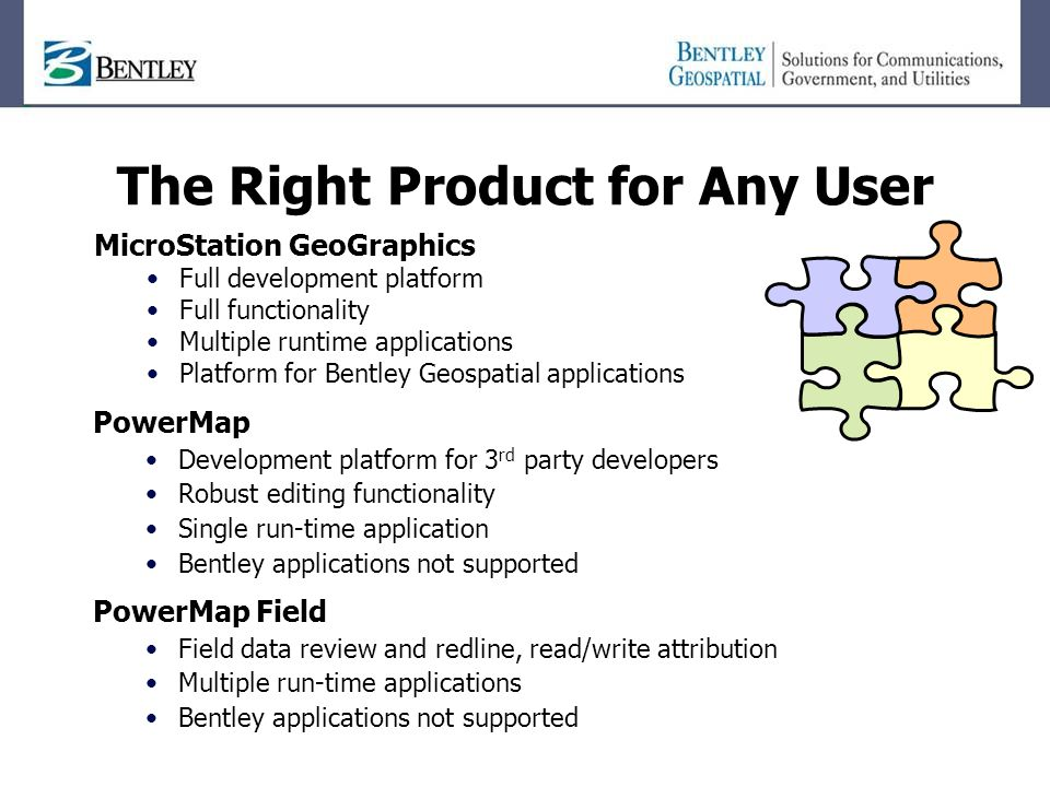 The Right Product for Any User PowerMap Development platform for 3 rd party developers Robust editing functionality Single run-time application Bentley applications not supported MicroStation GeoGraphics Full development platform Full functionality Multiple runtime applications Platform for Bentley Geospatial applications PowerMap Field Field data review and redline, read/write attribution Multiple run-time applications Bentley applications not supported