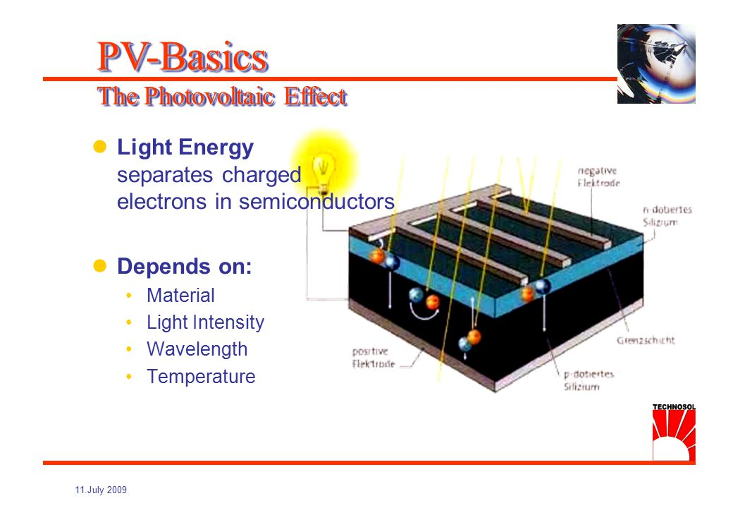 11.July 2009 PV-Basics Electricity Fundamentals Electricity is similar to water in a hose : Current is the flow Voltage is the pressure Measure Voltage and Current for a Photovoltaic Cell