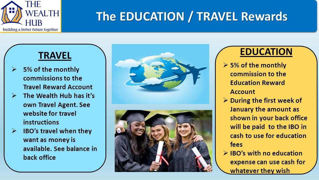 The EDUCATION / TRAVEL Rewards The EDUCATION / TRAVEL Rewards TRAVEL  5% of the monthly commissions to the Travel Reward Account  The Wealth Hub has