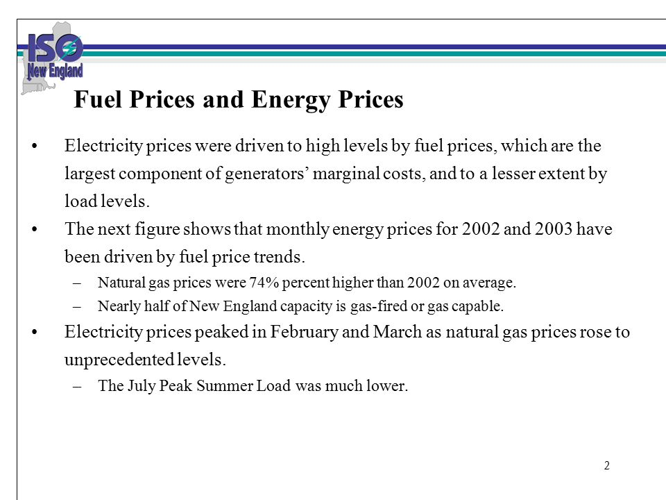 3 Fuel Prices and Energy Prices (Continued) Electricity prices increased less than gas prices because economic dispatch substituted other, cheaper fuels.