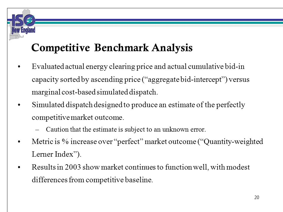 20 Competitive Benchmark Analysis Evaluated actual energy clearing price and actual cumulative bid-in capacity sorted by ascending price ( aggregate bid-intercept ) versus marginal cost-based simulated dispatch.