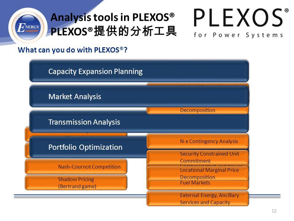 Analysis tools in PLEXOS® PLEXOS® 提供的分析工具 What can you do with PLEXOS®.