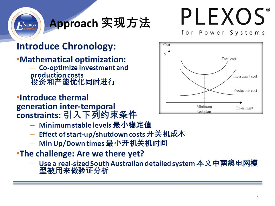 Introduce Chronology: Mathematical optimization: – Co-optimize investment and production costs 投资和产能优化同时进行 Introduce thermal generation inter-temporal constraints: 引入下列约束条件 – Minimum stable levels 最小稳定值 – Effect of start-up/shutdown costs 开关机成本 – Min Up/Down times 最小开机关机时间 The challenge: Are we there yet.