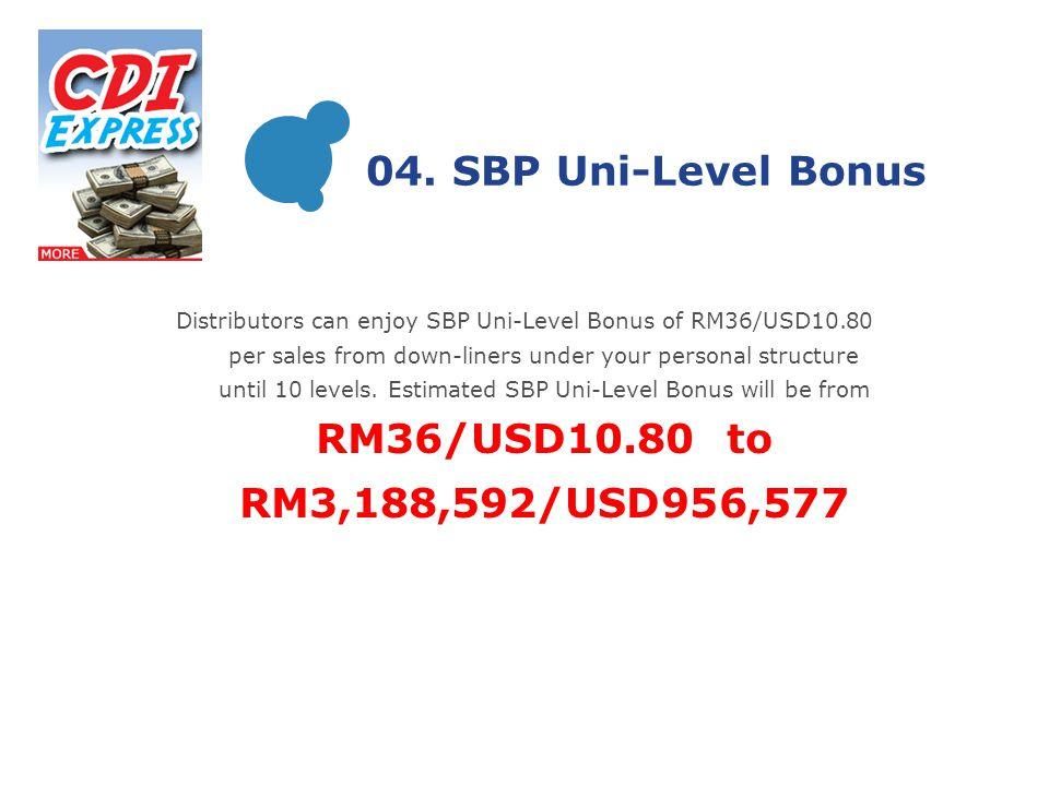 Distributors can enjoy SBP Uni-Level Bonus of RM36/USD10.80 per sales from down-liners under your personal structure until 10 levels. Estimated SBP Un