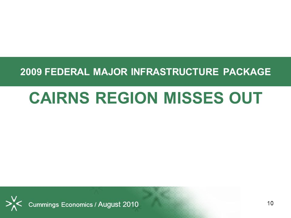 2009 FEDERAL MAJOR INFRASTRUCTURE PACKAGE Cummings Economics / August 2010 CAIRNS REGION MISSES OUT 10