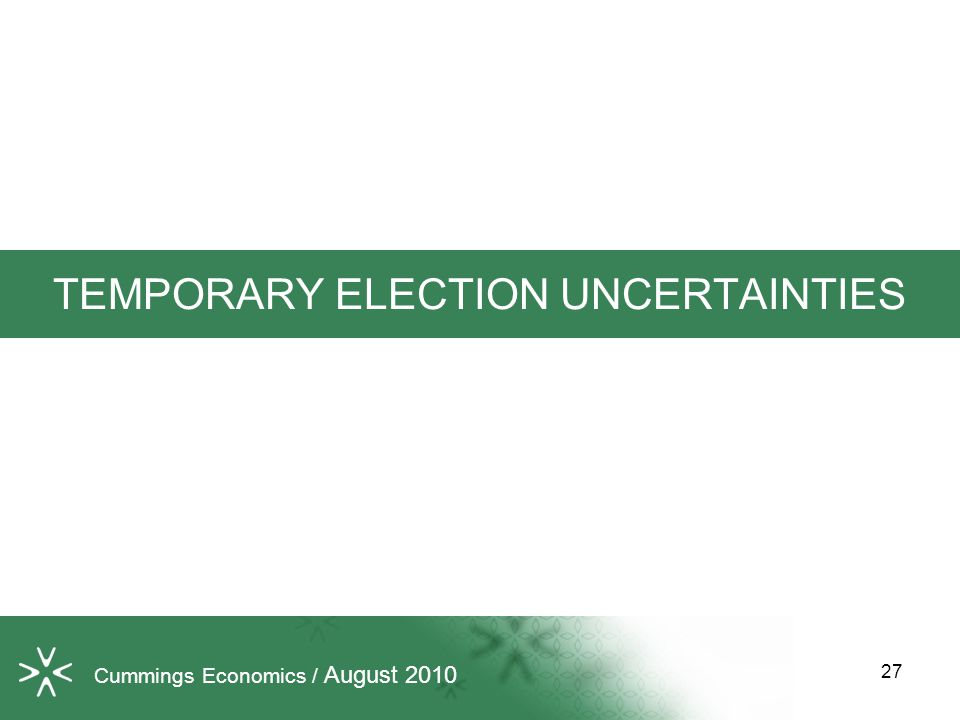 TEMPORARY ELECTION UNCERTAINTIES 27